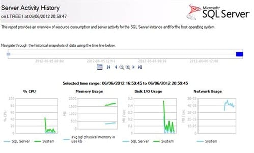 Monitoring Queries With The Management Data Warehouse 6