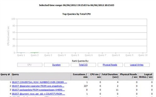 Monitoring Queries With The Management Data Warehouse 8