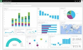 Img 1 Power BI Dashboard