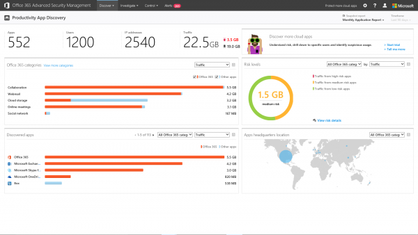 Office 365 Advanced Security Management Dashboard