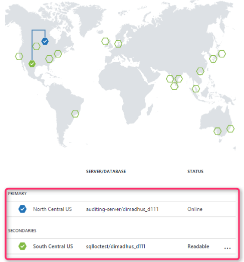 Azure SQL Database Vs SQL Server | Active geo-replication between two data centres
