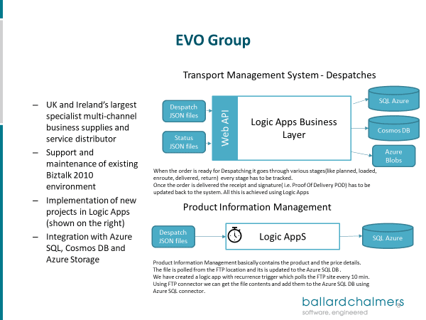 Custom cloud development for EVO Group