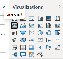 The Line Chart option in the Visualization Pane