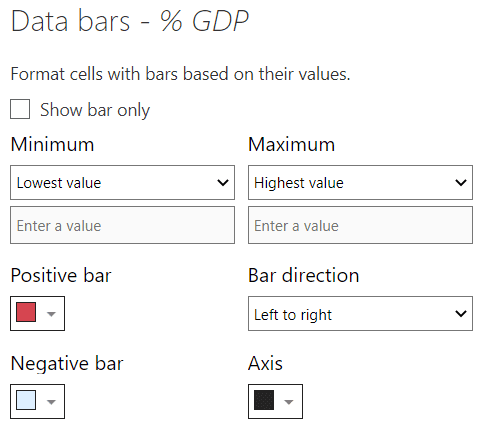 Data Bars option