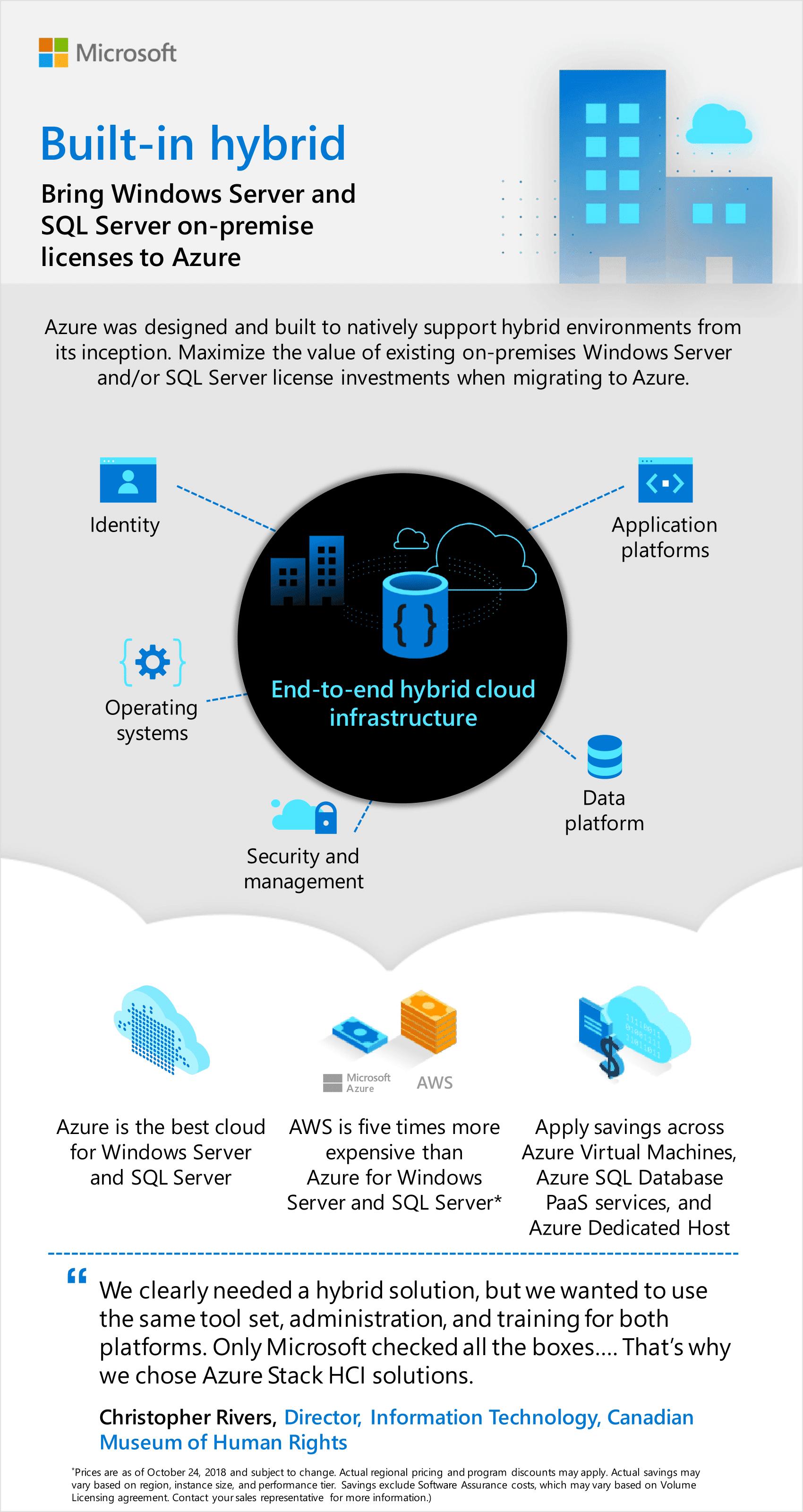 Hybrid Data Platform
